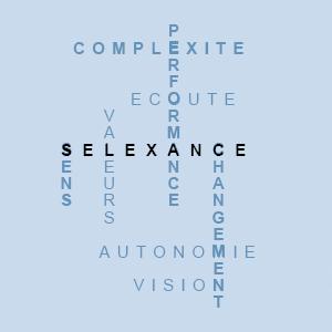 selexance